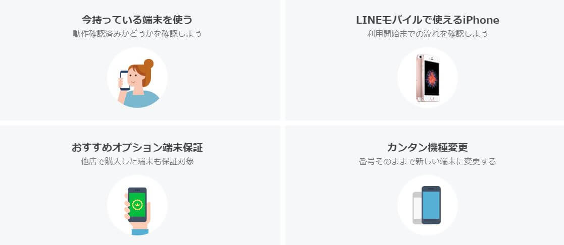 LINEの契約