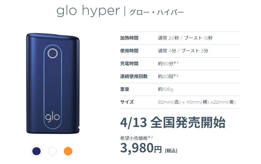 glo hyper(グローハイパー)の性能