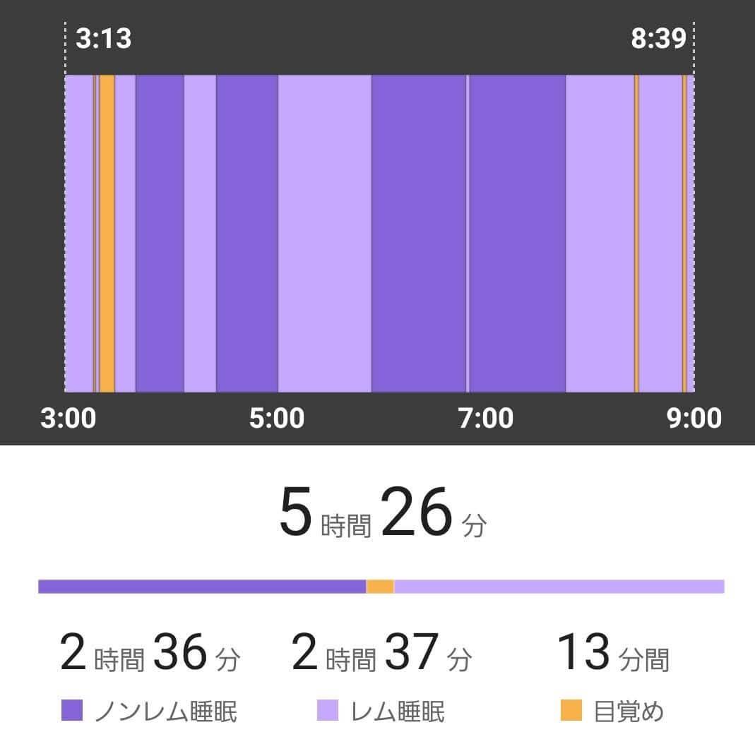 SOUNDPEATS WATCH PRO1の睡眠モニター