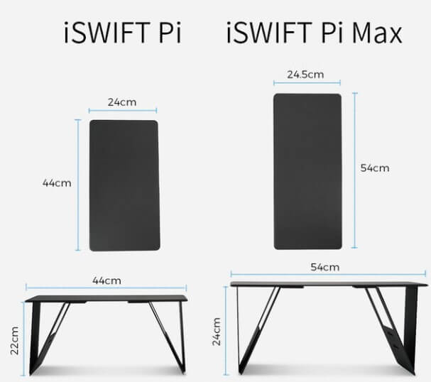 iSWIFT PiとiSWIFT Pi Max